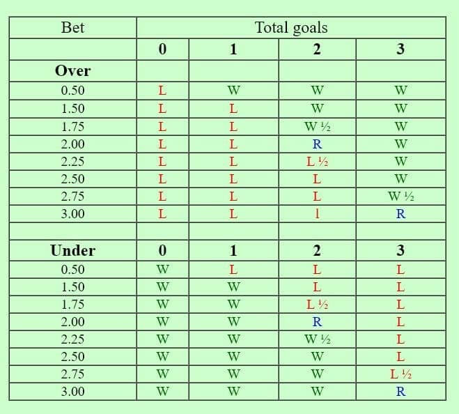 Betting multiples chart 1-50 nfl games today betting lines