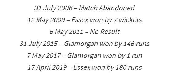 Glamorgan vs Essex, August 16, Royal London One-Day Cup 2021 Semi-final Prediction