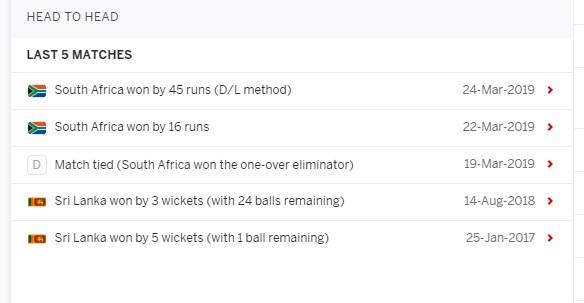 Sri Lanka vs South Africa: 2nd T20I, September 12, 2021