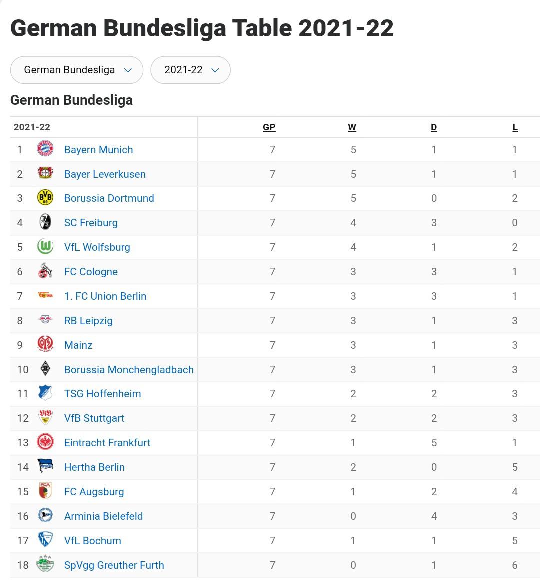 Borussia Dortmund vs Mainz Match Prediction: October 16, 2021