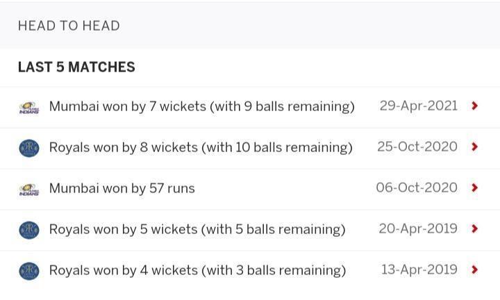 Rajasthan Royals vs Mumbai Indians October 5th, 2021, Match 29 Prediction