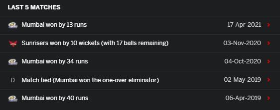 Sunrisers Hyderabad vs Mumbai Indians: October 8, IPL 2021 Prediction
